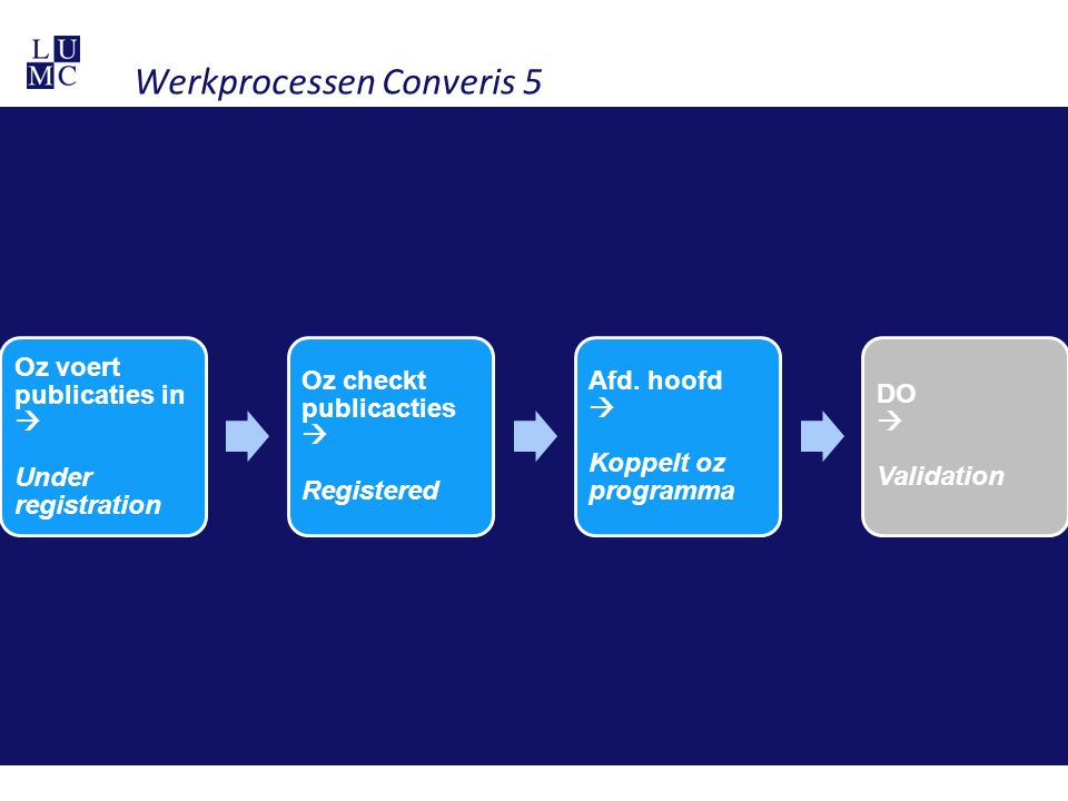 Werkprocessen Converis 5