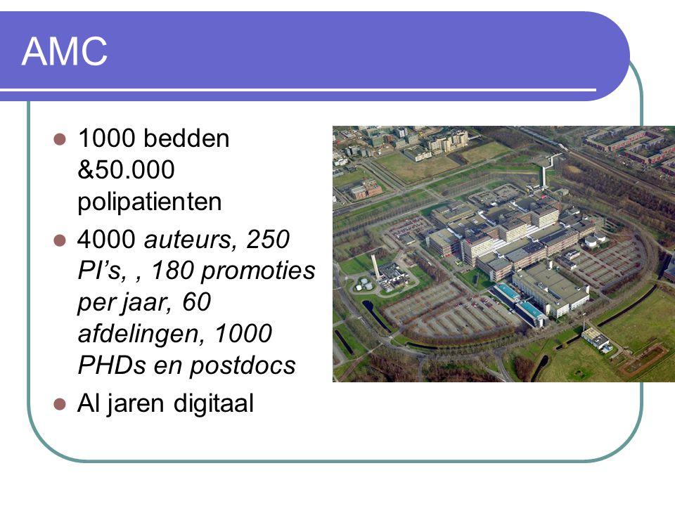 AMC 1000 bedden &50.000 polipatienten