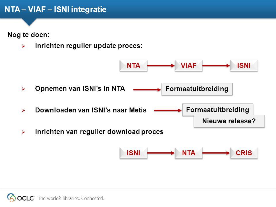 NTA – VIAF – ISNI integratie