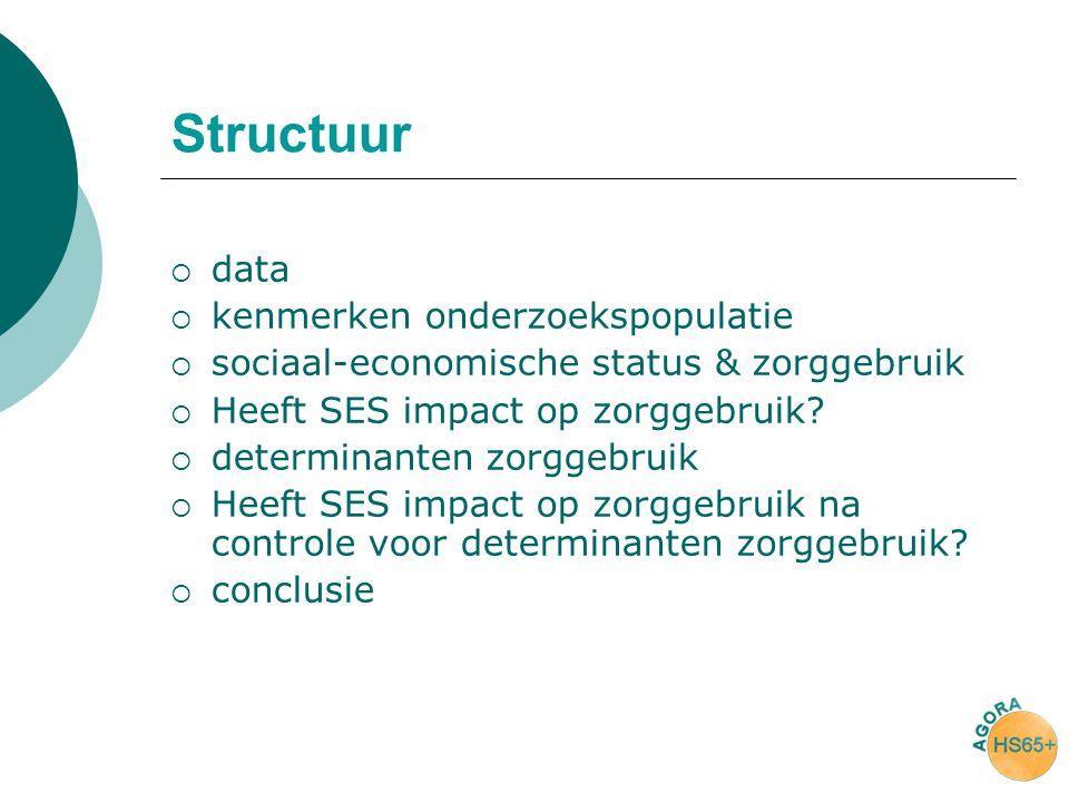 Structuur data kenmerken onderzoekspopulatie