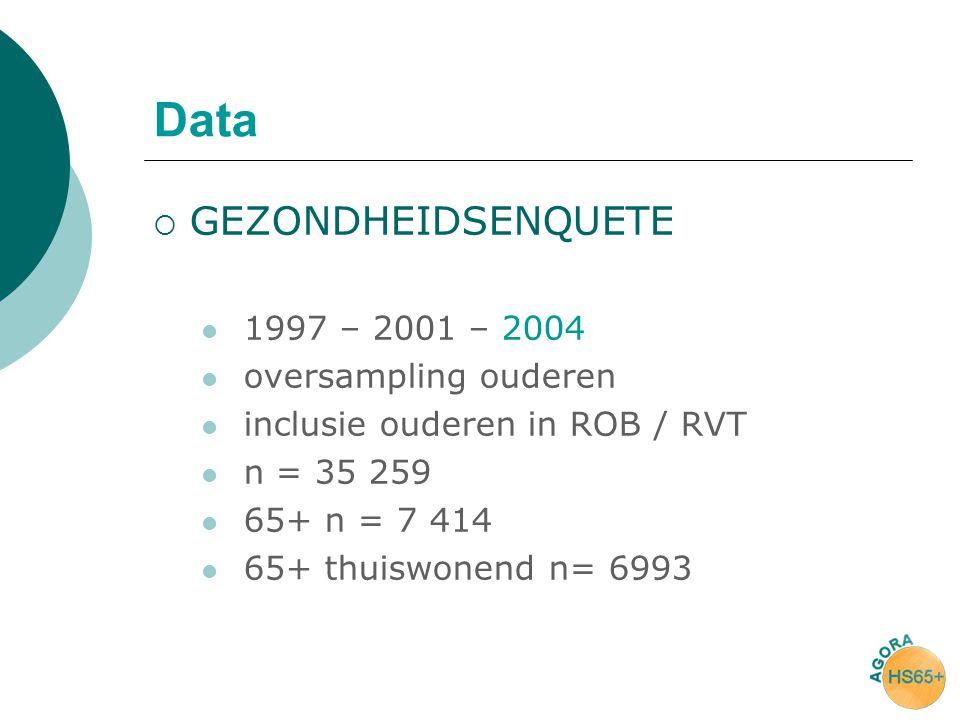 Data GEZONDHEIDSENQUETE 1997 – 2001 – 2004 oversampling ouderen