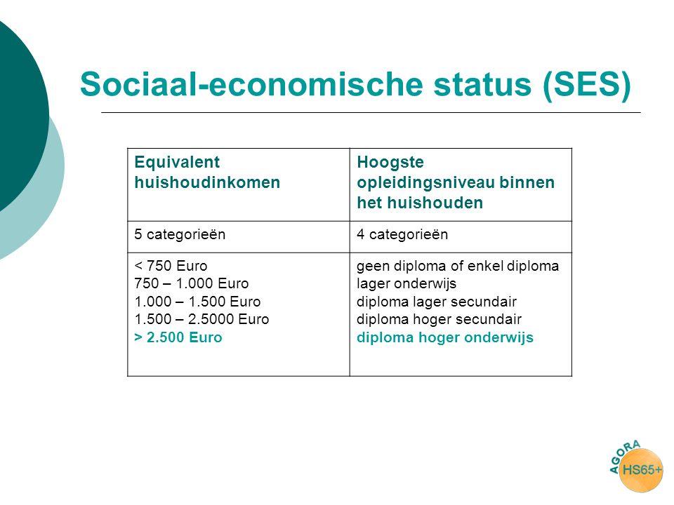 Sociaal-economische status (SES)