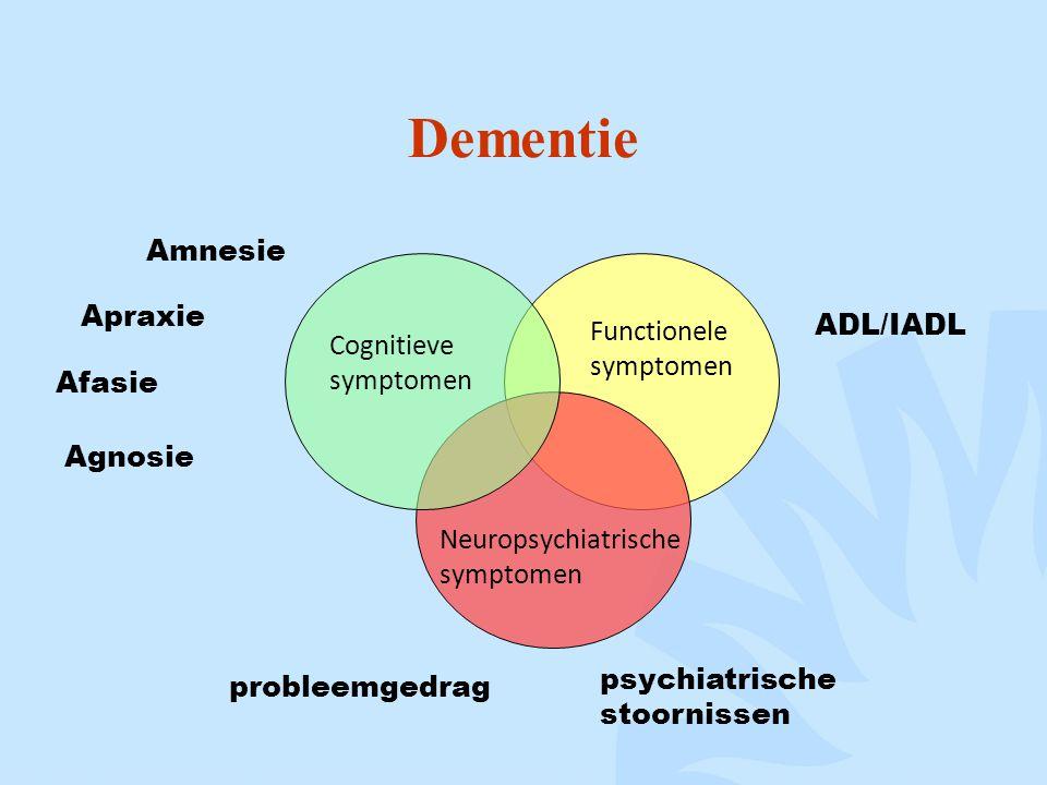 Dementie Amnesie Apraxie ADL/IADL Functionele symptomen