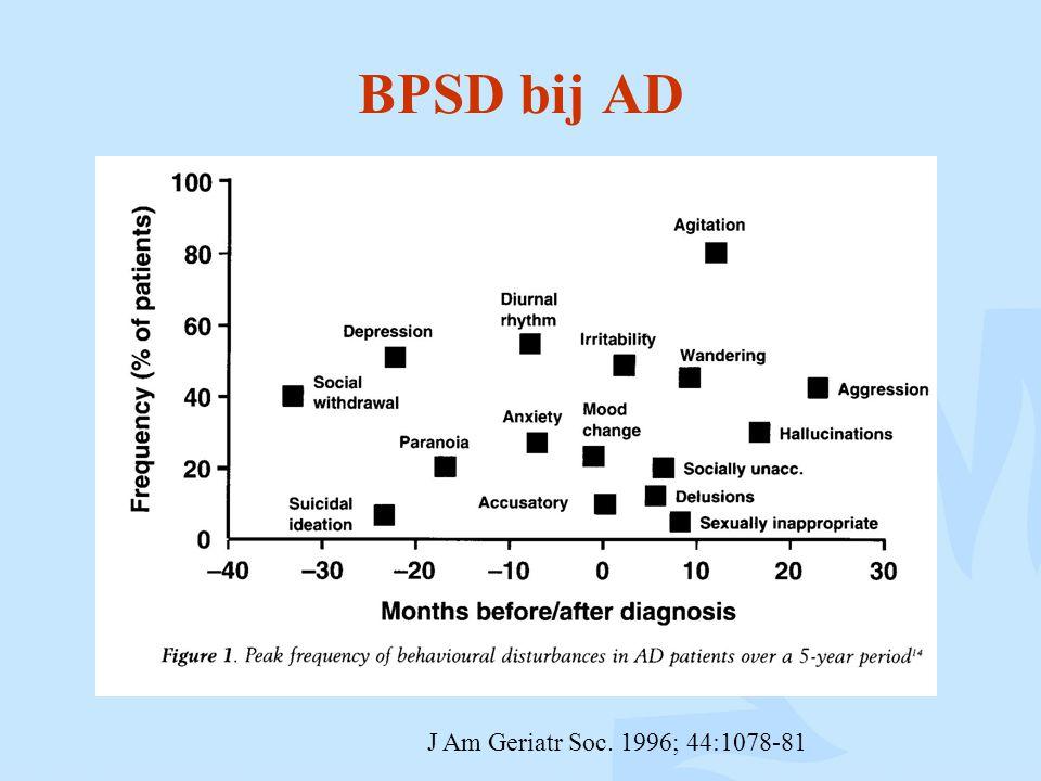 BPSD bij AD J Am Geriatr Soc. 1996; 44:1078-81