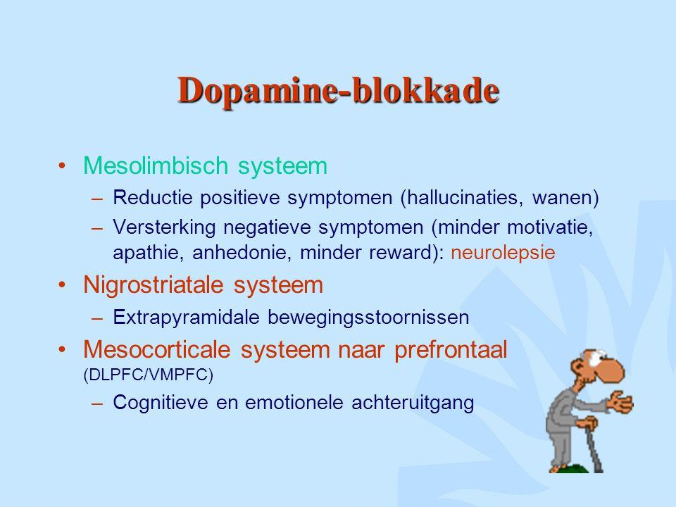 Dopamine-blokkade Mesolimbisch systeem Nigrostriatale systeem