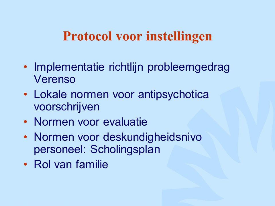Protocol voor instellingen