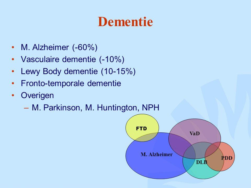 Dementie M. Alzheimer (-60%) Vasculaire dementie (-10%)