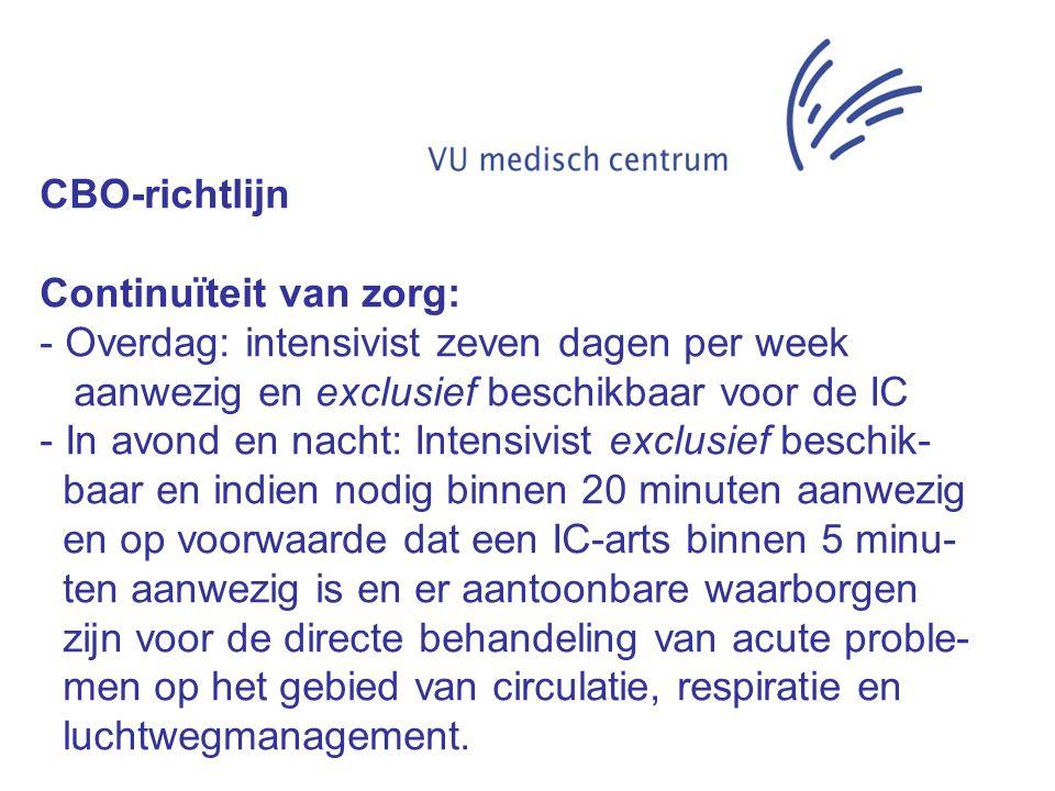 CBO-richtlijn Continuïteit van zorg: - Overdag: intensivist zeven dagen per week. aanwezig en exclusief beschikbaar voor de IC.