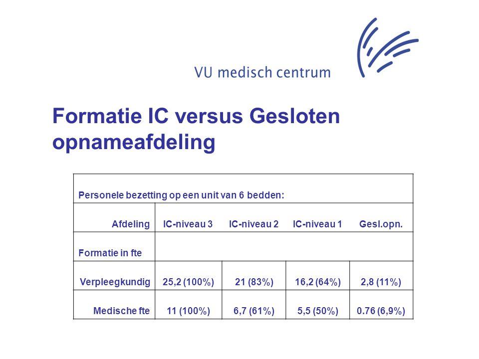 Formatie IC versus Gesloten opnameafdeling
