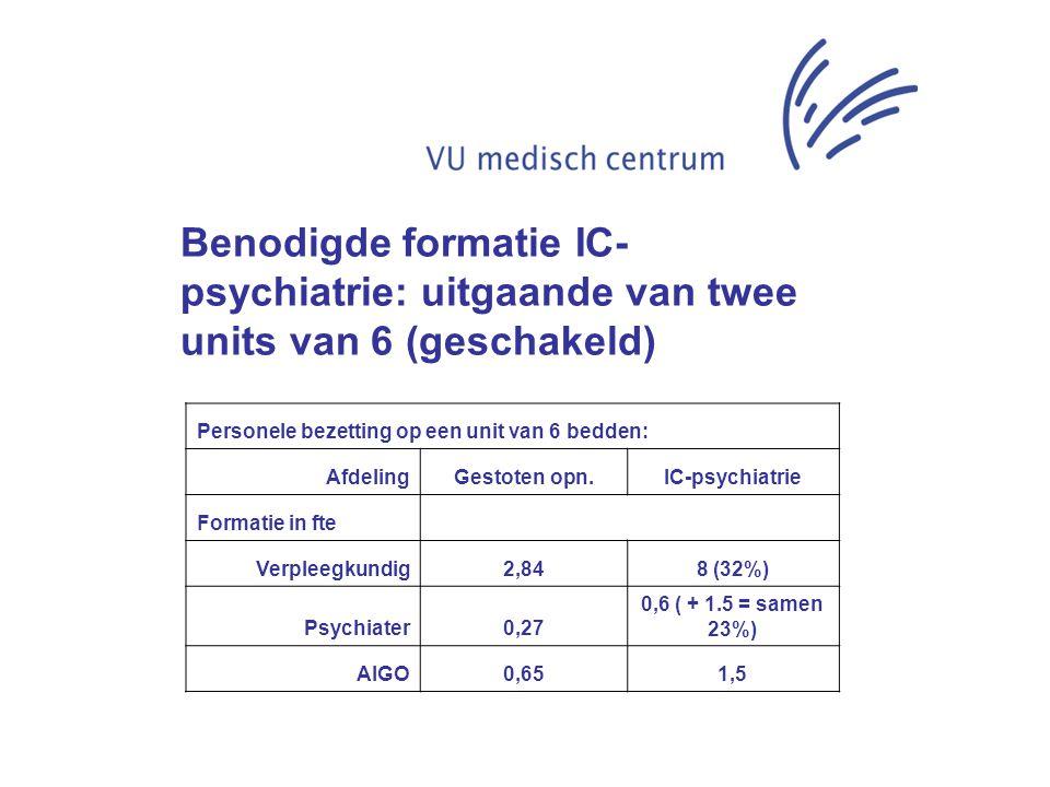 Benodigde formatie IC-psychiatrie: uitgaande van twee units van 6 (geschakeld)