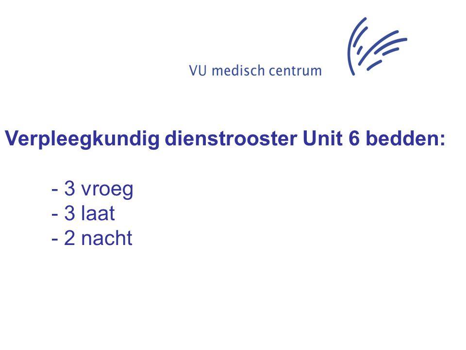 Verpleegkundig dienstrooster Unit 6 bedden: