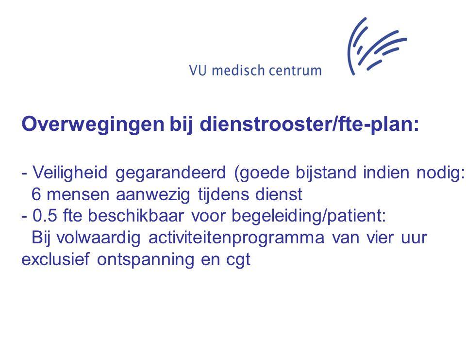 Overwegingen bij dienstrooster/fte-plan: