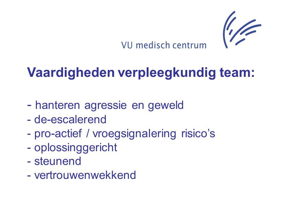 Vaardigheden verpleegkundig team: hanteren agressie en geweld