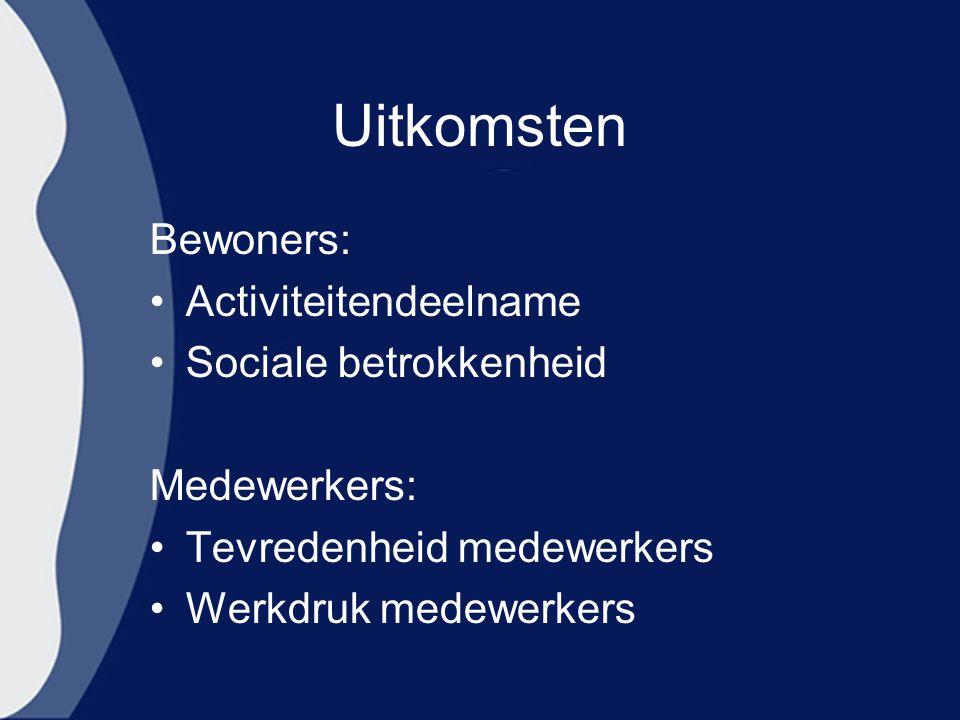 Uitkomsten Bewoners: Activiteitendeelname Sociale betrokkenheid