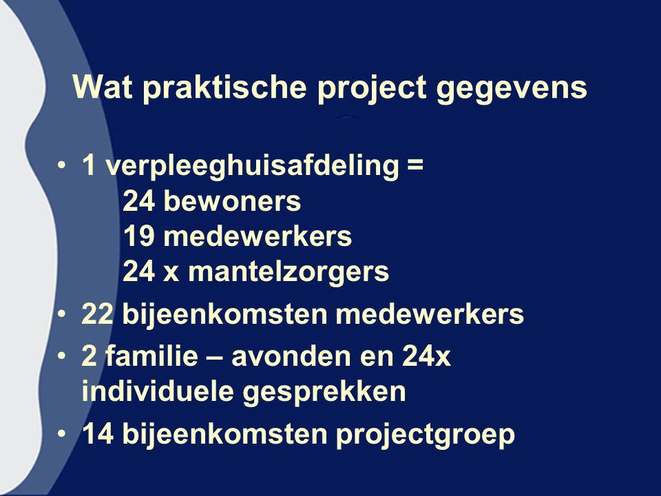 Wat praktische project gegevens