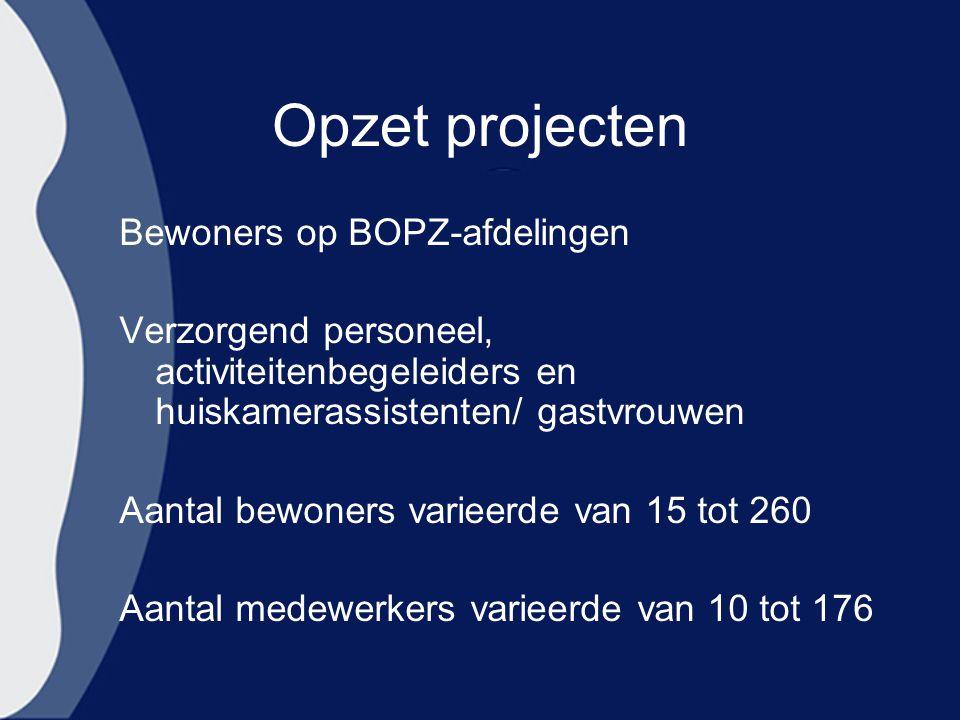Opzet projecten Bewoners op BOPZ-afdelingen