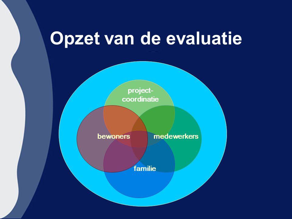 Opzet van de evaluatie project-coordinatie bewoners medewerkers