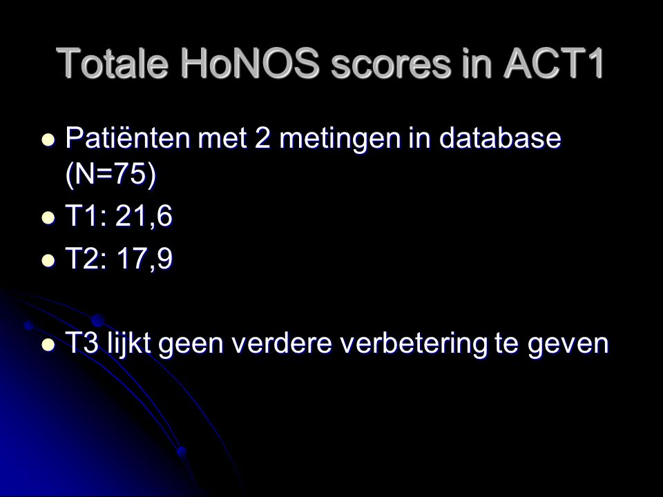 Totale HoNOS scores in ACT1