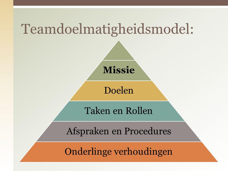 Teamdoelmatigheidsmodel: