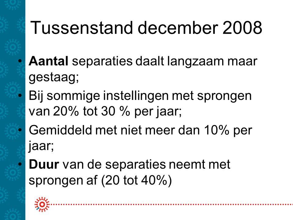 Tussenstand december 2008 Aantal separaties daalt langzaam maar gestaag; Bij sommige instellingen met sprongen van 20% tot 30 % per jaar;
