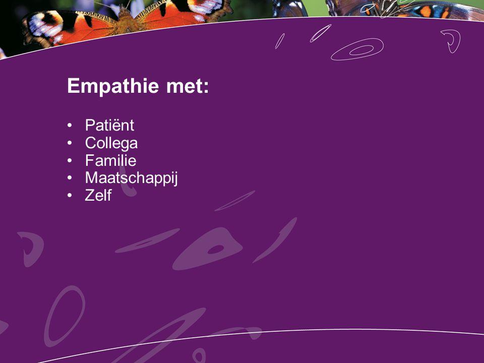 Empathie met: Patiënt Collega Familie Maatschappij Zelf