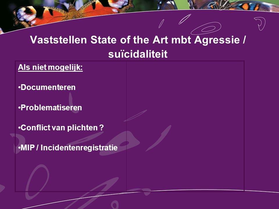 Vaststellen State of the Art mbt Agressie / suïcidaliteit