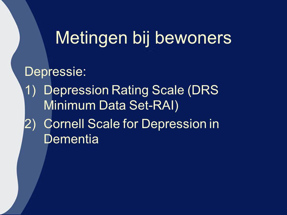 Metingen bij bewoners Depressie: