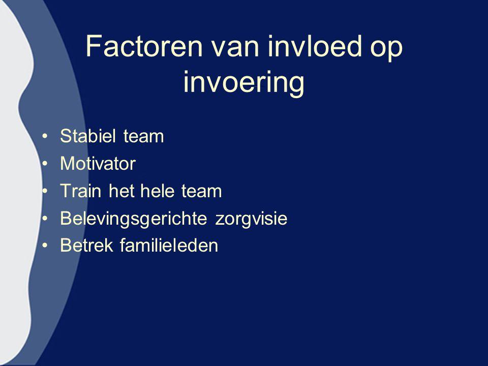 Factoren van invloed op invoering
