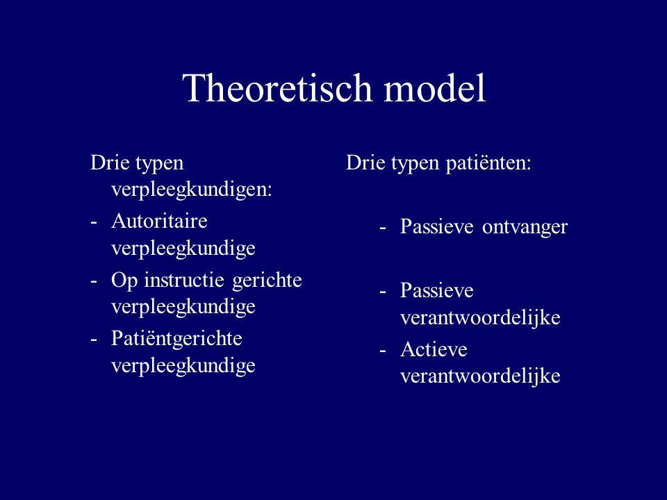 Theoretisch model Drie typen verpleegkundigen: