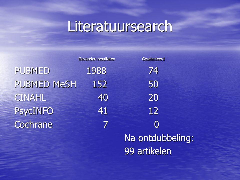 Literatuursearch Gevonden resultaten PUBMED 1988 PUBMED MeSH 152 CINAHL 40 PsycINFO 41 Cochrane 7