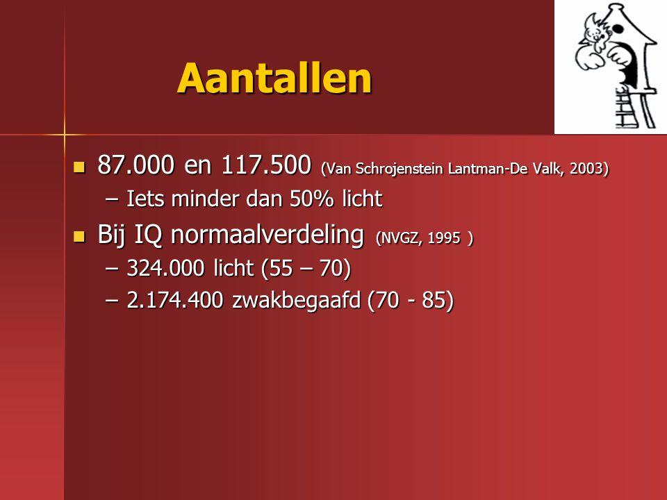Aantallen 87.000 en 117.500 (Van Schrojenstein Lantman-De Valk, 2003)