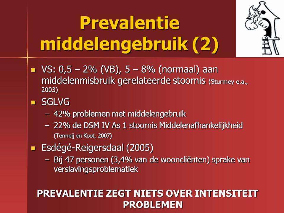 Prevalentie middelengebruik (2)