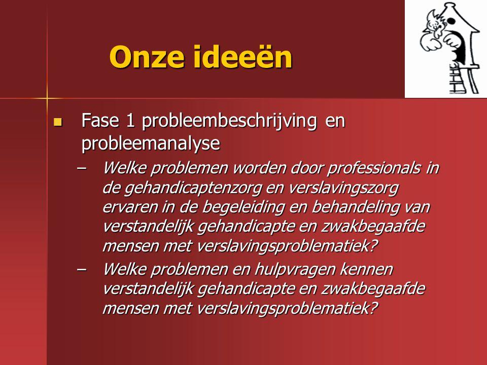 Onze ideeën Fase 1 probleembeschrijving en probleemanalyse
