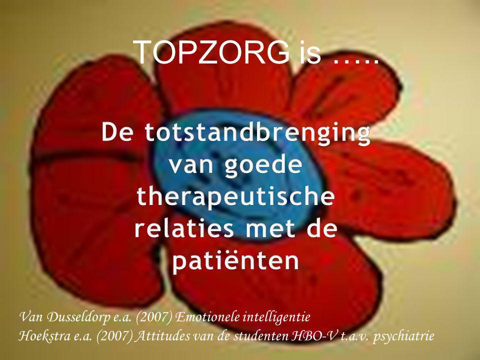 De totstandbrenging van goede therapeutische relaties met de patiënten
