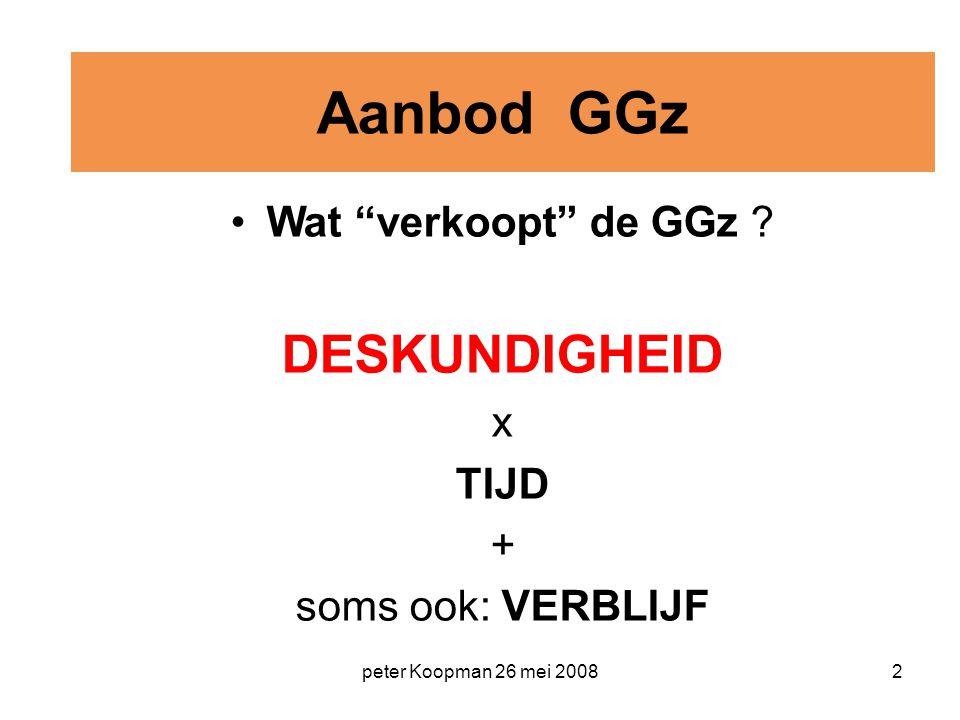 Aanbod GGz DESKUNDIGHEID Wat verkoopt de GGz x TIJD +