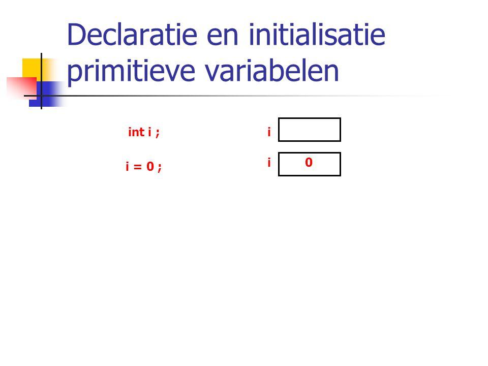 Declaratie en initialisatie primitieve variabelen
