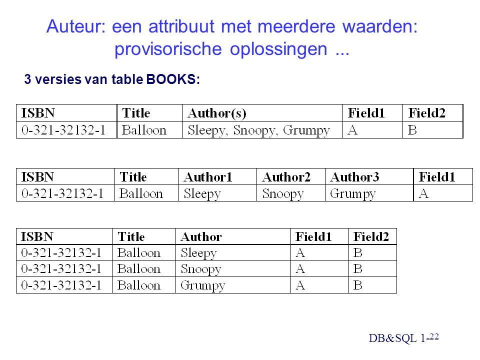 Auteur: een attribuut met meerdere waarden: provisorische oplossingen ...