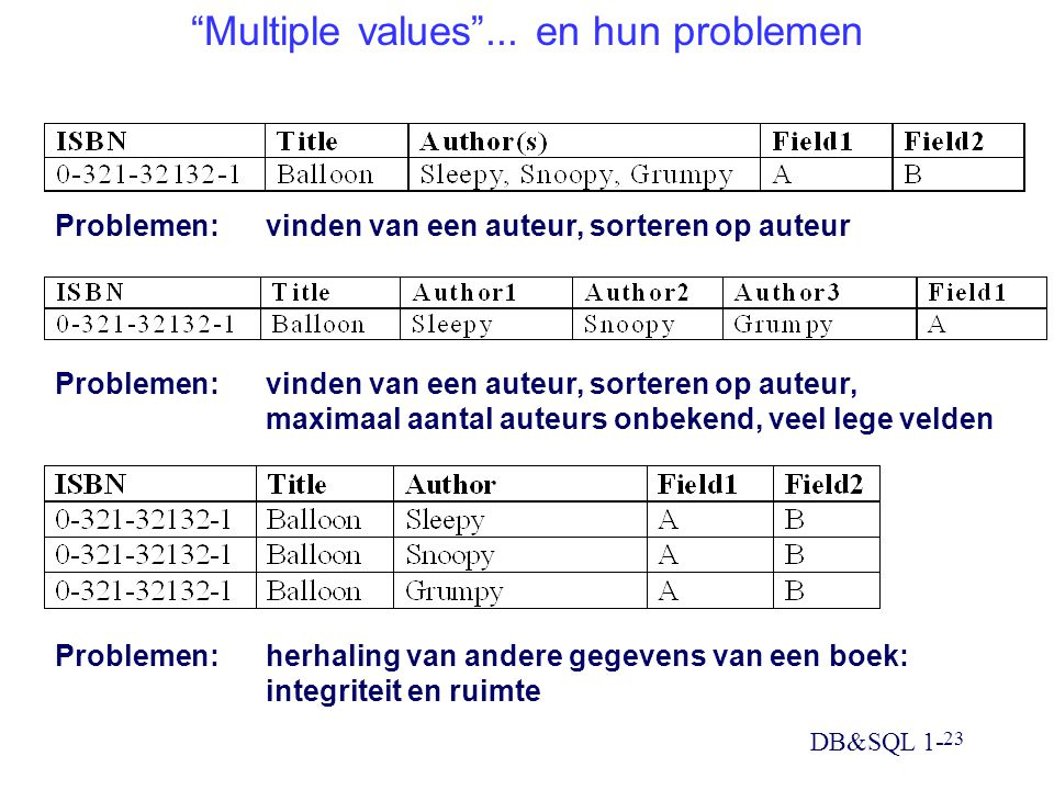 Multiple values ... en hun problemen