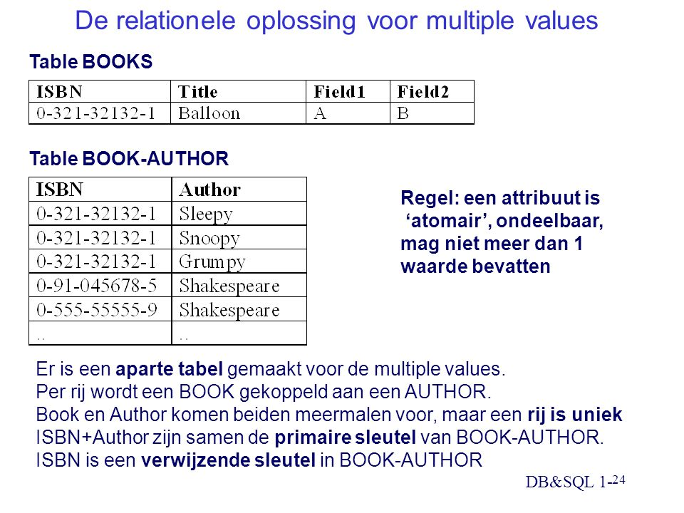 De relationele oplossing voor multiple values