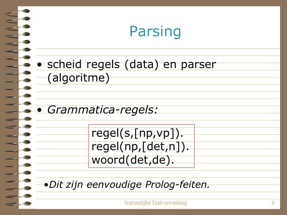 Parsing scheid regels (data) en parser (algoritme) Grammatica-regels: