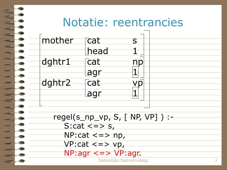 Notatie: reentrancies