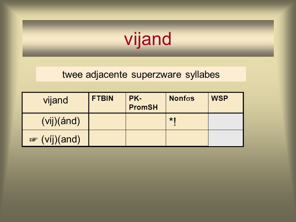 twee adjacente superzware syllabes
