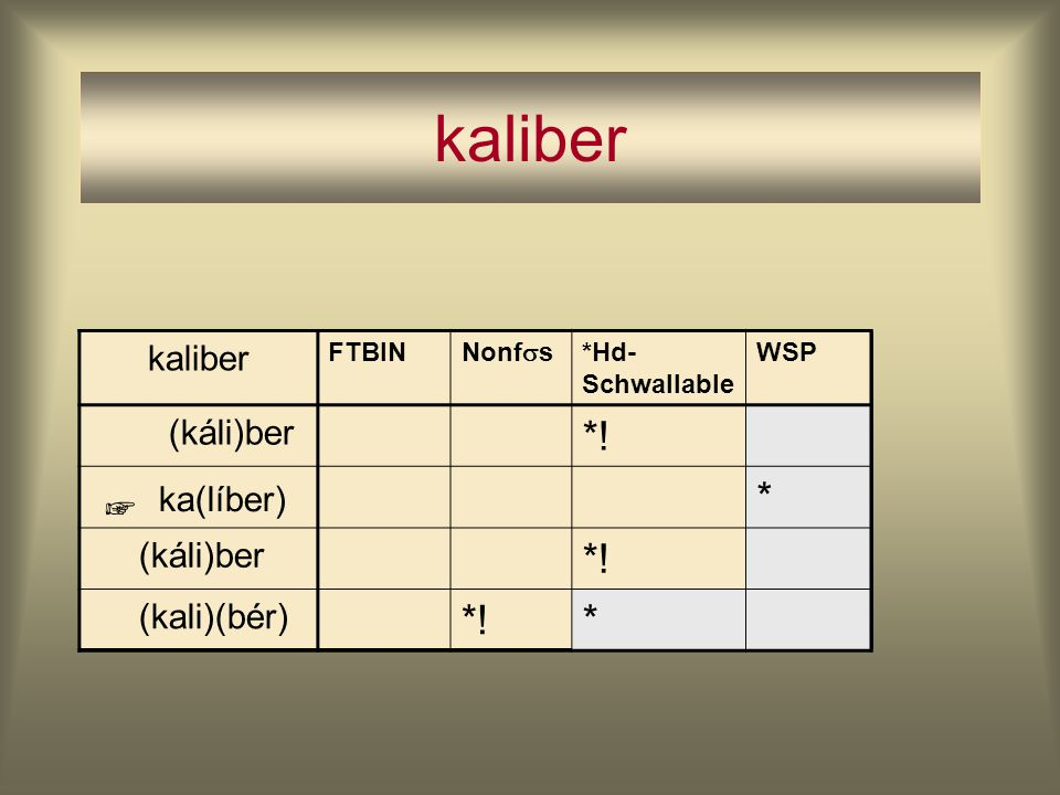kaliber *! ka(líber) * kaliber (káli)ber (kali)(bér) ☞ FTBIN Nonfs