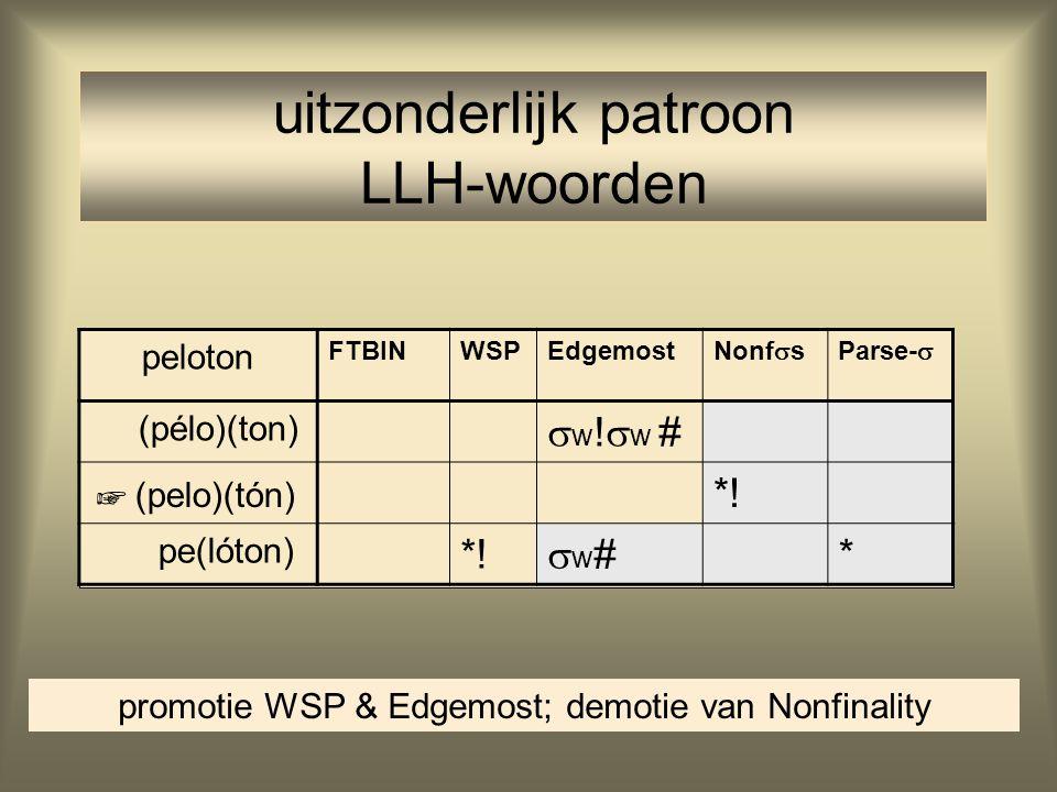 uitzonderlijk patroon LLH-woorden
