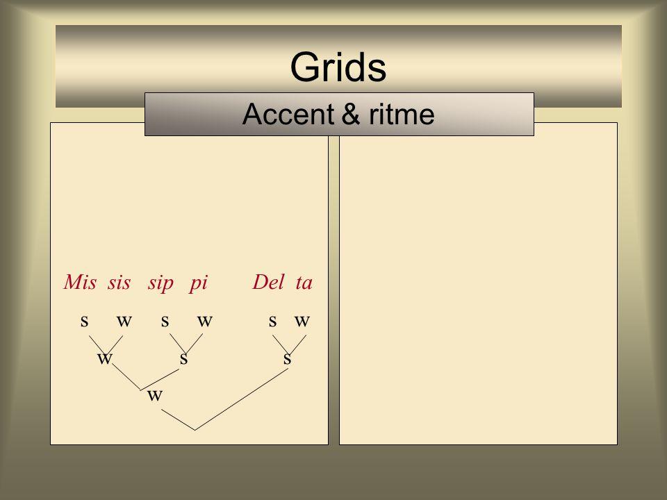 Grids Accent & ritme. Mis sis sip pi Del ta. s w s w s w. w s s.