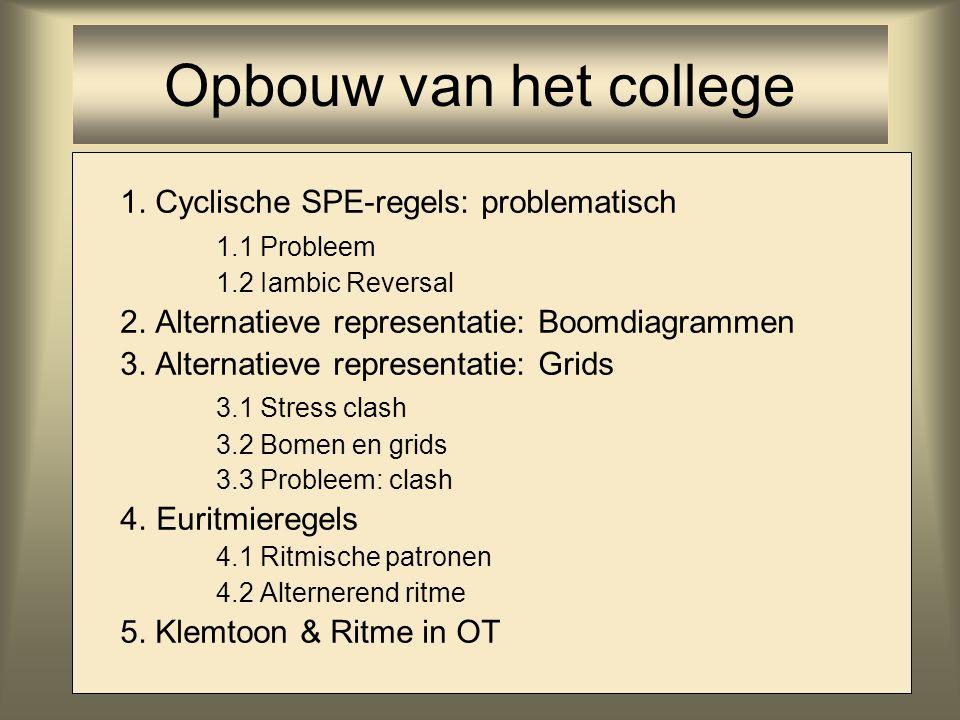 Opbouw van het college 1. Cyclische SPE-regels: problematisch