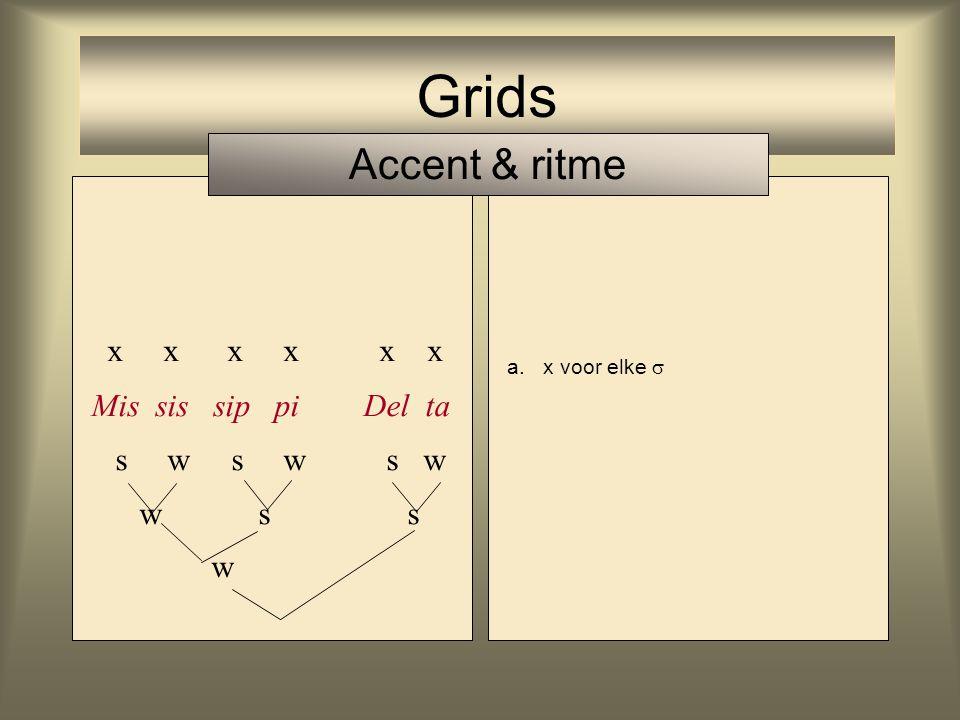 Grids Accent & ritme x x x x x x Mis sis sip pi Del ta s w s w s w