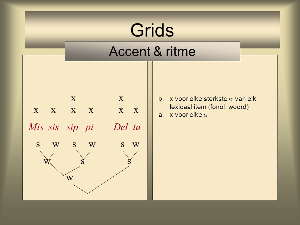Grids Accent & ritme x x x x x x x x Mis sis sip pi Del ta s w s w s w