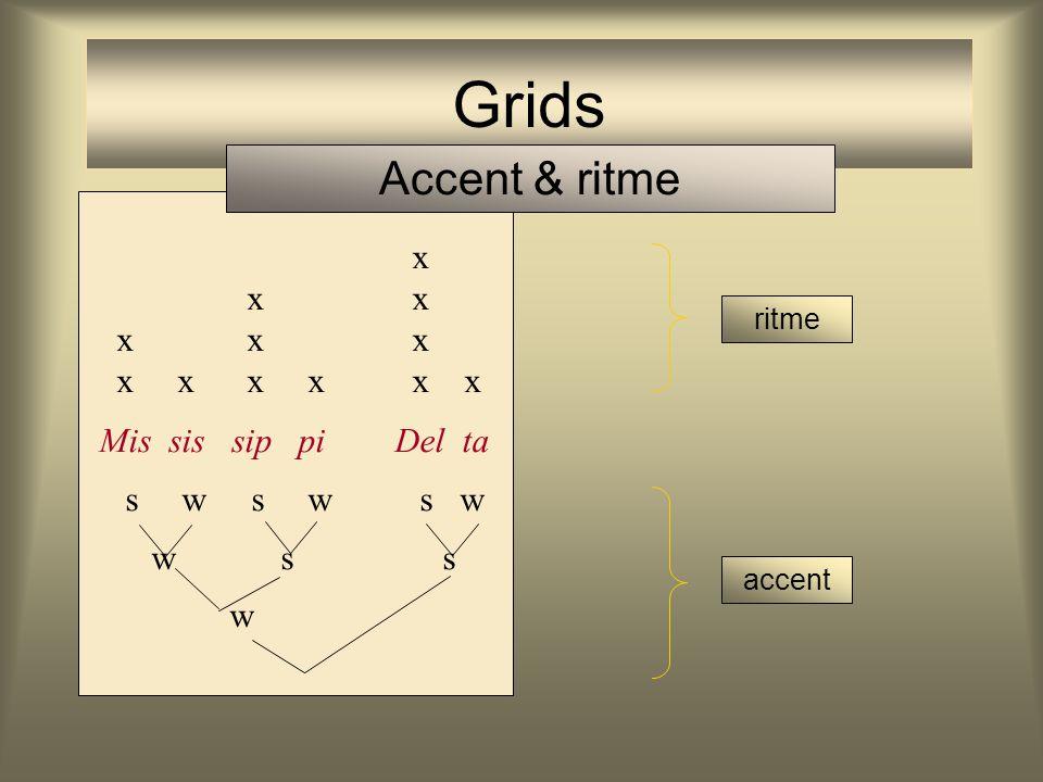 Grids Accent & ritme x x x x x x x x x x x x Mis sis sip pi Del ta