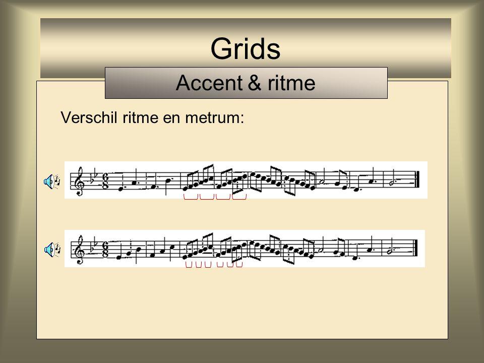 Grids Accent & ritme Verschil ritme en metrum: